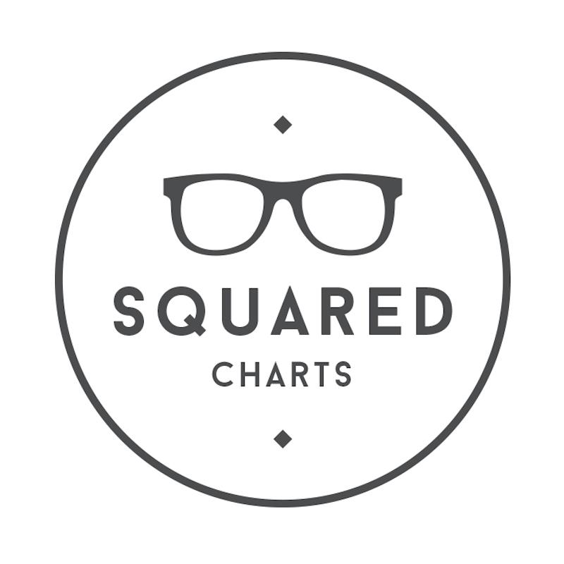 Squared Charts