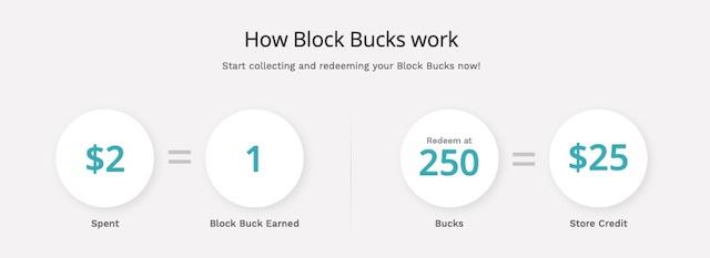 Block Bucks at The Block Shop
