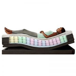 Dream Supreme Sleep System Bed Mattress | King - Reverie