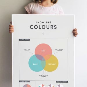 Know the Colours