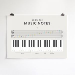 Know the Music Notes