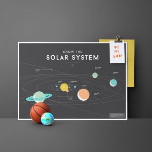 Know the Solar System