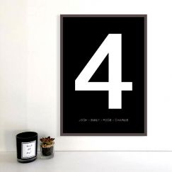 Personalised Family Number Poster | Unframed